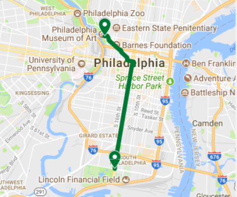 Philadelphia Eagles Parade 2018